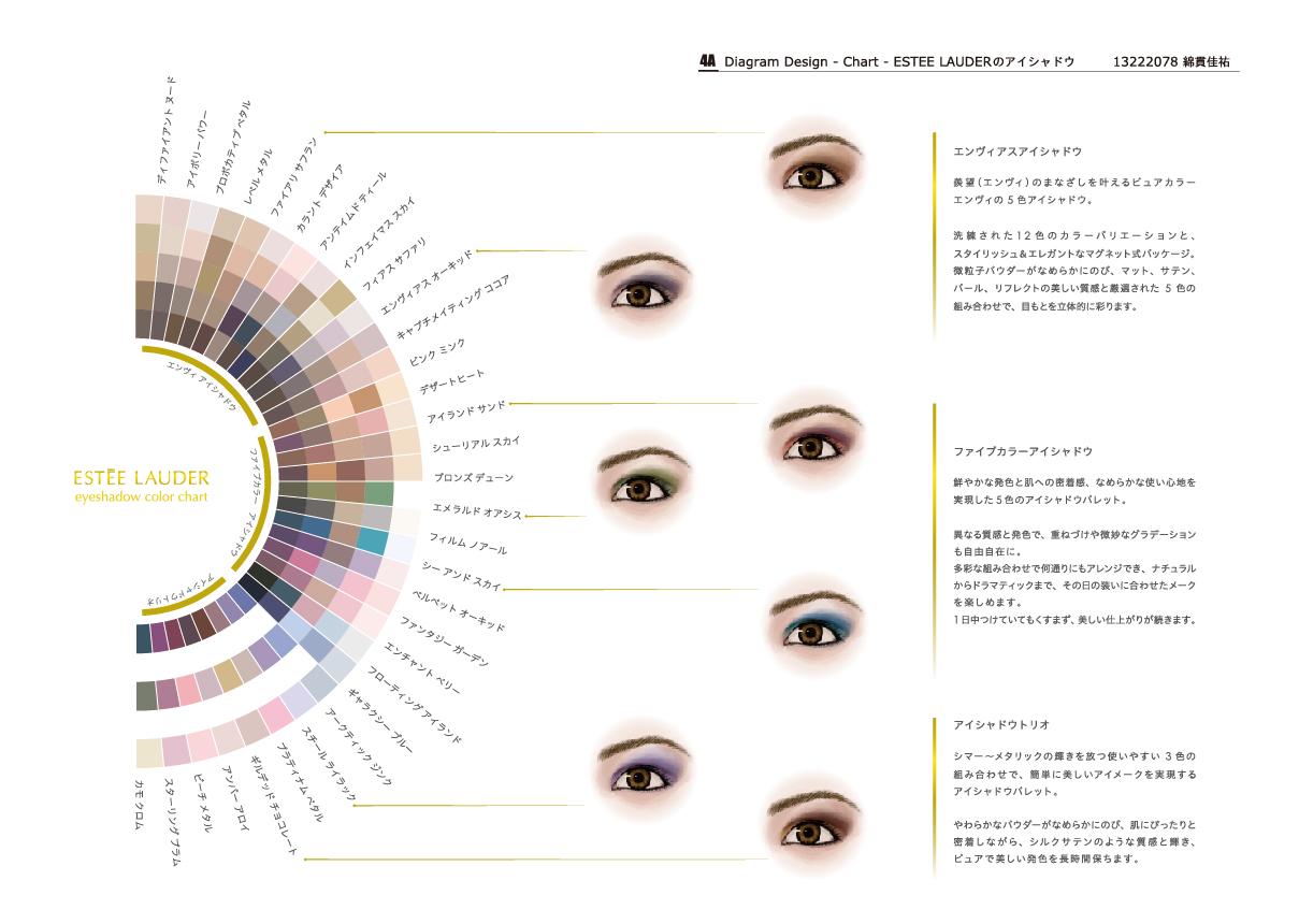 インフォグラフィックス_アイシャドウカラーチャート